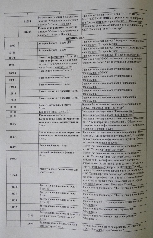 Магистърски специалности УНСС